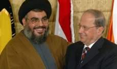 مصادر الأخبار:واشنطن ولندن والرياض مستاؤون من تصريحات عون حول حزب الله