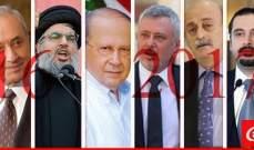 """خاص النشرة – """"كل يوم بيومه"""": أهمّ أحداث العام 2016 لبنانياً"""