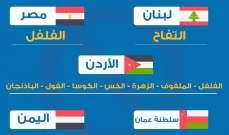 وزارة البيئة في الإمارات تحظر رسمياً استيراد التفاح من لبنان