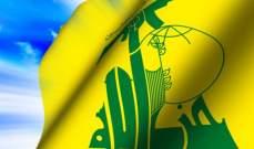 حزب الله استنفرلجانه الصحية والإجتماعية بصيدا: 3036 مستفيدا بفترة الاقفال
