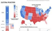 مرشّح ديمقراطي ثالث ينسحب من السباق الرئاسي الأميركي