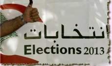 المشاريع الإنتخابية تسعى إلى نتيجة واحدة: لا غالب ولا مغلوب