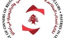 مجلس إتحاد نقابات المؤسسات السياحية: 150 الف عائلة مهددة بلقمة عيشها