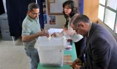 فرحات للنشرة: نسبة الإقتراع بحمانا مقبولة جداً وهي بمثابة شبه تزكية