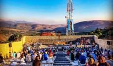 النشرة: قداس احتفالي في كوكبا مع انتهاء المرحلة الاولى من تنفيذ مشروع
