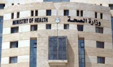 """تسجيل 8 وفيات و957 إصابة جديدة بـ""""كورونا"""" في الأردن و1623 حالة شفاء"""