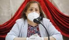 الصحة الفلسطينية: 10 وفيات و1334 إصابة جديدة بكورونا خلال الـ24 ساعة الماضية