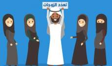 السماح لمتعددي الزوجات بالتنقل أثناء حظر التجول في الكويت