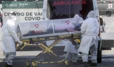 تسجيل 194 وفاة و1783 إصابة جديدة بفيروس كورونا في المكسيك