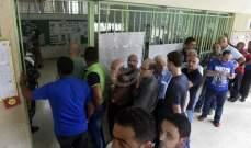 ماكينة التيار الوطني الحر: نسبة الاقتراع في دائرة جبل لبنان الأولى بلغت 47%
