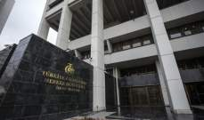 البنك المركزي التركي: ندعم الاستقرار المالي بالبلد عبر أدوات السياسة النقدية