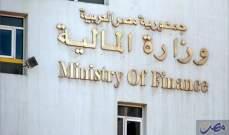 وزارة المالية أعلنت استئناف التواصل مع صندوق النقد الدولي