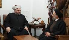 فضل الله: التجارب علمتنا أن نكون حذرين من التفاؤل بتشكيل الحكومة