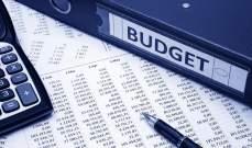 الجمهورية: انخفاض نسبة العجز بالموازنة من 7,59 بالمئة إلى ما دون الـ7 بالمئة بلجنة المال