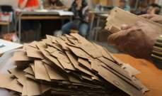 قانون الانتخاب اللبناني الجديد .. بين سلبياته وايجابياته وميزان القوى