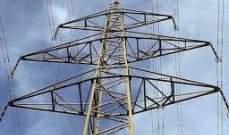 أهالي قرى سهل عكار ناشدوا ميقاتي ووزارة الطاقة الاهتمام بقضية انقطاع الكهرباء منذ شهر بسبب سرقة الأسلاك