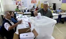 الأخبار عن مرجع رئاسي: علامات استفهام كبيرة على نسبة المشاركة بالانتخابات