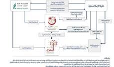 إطلاق مشروع العناية المنزلية الطبيّة في الشوف بدعم الحزب الإشتراكي
