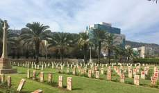 تدنيس شواهد في مقبرة للكومنولث البريطاني في إسرائيل