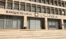 مصرف لبنان: حجم التداول على منصة
