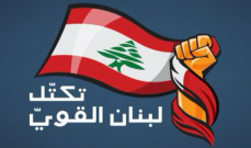 """""""لبنان القوي"""" أكد تمسكه بالاقتصاد الحر: لمعاقبة المرتكبين بملف الفيول المغشوش"""