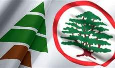 القوات اللبنانية: المصابون باعتداء اليسوعية تقدموا بدعاوى شخصية بجرم محاولة القتل
