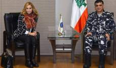 اللواء عثمان استقبل السفيرة السويسرية مونيكا شمودز كيرغوز