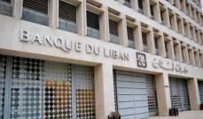 """مصرف لبنان: مستعدون لتأمين التسهيلات كافة التي تؤمن لـ""""ألفاريز ومارسال"""" البدء بالتدقيق"""