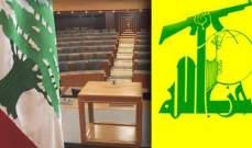 خطة حزب الله للتعامل مع الفراغ النيابي...