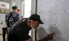 قانون الإنتخاب.. أسباب ومقاصد