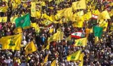 هل من اشكالية حول قدرة حزب الله على تحقيق برنامجه الانتخابي؟!