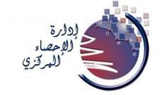 ادارة الاحصاء المركزي: اطلاق 26 تقريرا عن الاوضاع الديموغرافية والاحوال المعيشية في كل الاقضية اللبنانية