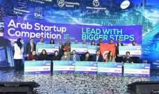 الفرق اللبنانية تحتل المراكز الأولى في مسابقة منتدى MIT للشركات العربية الناشئة