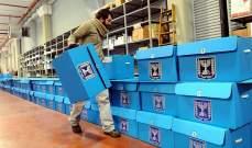 نتائج الانتخابات الاسرائيلية. والأزمة البنيوية للكيان