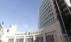 مصرف لبنان: اجتماع بعبدا لم يتطرق الى موضوع القرض الحسن