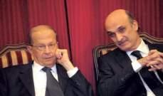 الشرق الاوسط: بعد مواجهة 6 ايار التيار الوطني والقوات يؤكدان حرصهما على اتفاق معراب