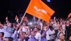 فتح صناديق الاقتراع في الانتخابات التمهيدية للتيار الوطني الحر