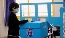 الانتخابات الإسرائيلية تشهد أدنى نسبة تصويت منذ 2013 بـ67.2 بالمئة