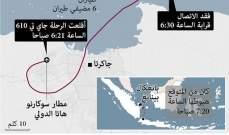 تفاصيل تحطم طائرة الركاب بوينغ 737 - ماكس في أندونيسيا
