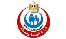 """تسجيل 187 إصابة جديدة بفيروس """"كورونا"""" في مصر و19 حالة وفاة"""