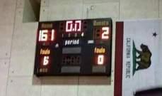 إنتهاء مباراة لكرة السلة بنتيجة 161 - 2!