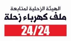 الهيئة الزحلية ردا على ضاهر: لن نقبل اهاناتك للزحليين و البقاعيين بعد اليوم