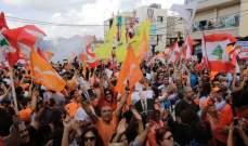 """حسابات """"الوطني الحر"""" الانتخابية تصدم حزب الله!"""