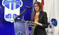 الاخبار: ريا الحسن تهرّبت من زيارة الضاحية للاطلاع على الخطة الامنية اكثر من مرة