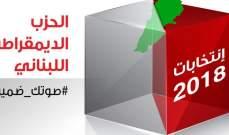 الديمقراطي يعلن أسماء مرشحيه للإنتخابات النيابية