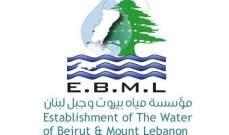 قطع المياه عن مناطق في جبيل من الخميس إلى السبت لتأهيل خط توريد مياه نبع أفقا