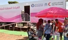 جمعيتا الهلال الأحمر القطري والكويتي اختتمتا حملة إجراء فحوصات الكشف المبكر لسرطان الثدي