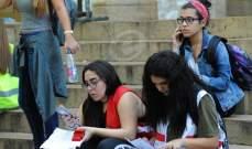 هل تعكس الانتخابات الطالبية التمثيل الشعبي؟!