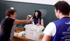 مصدر للديار: توجس غير عادي لدى معظم القوى من مسار الانتخابات
