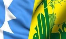 حزب الله متفهم